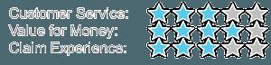 Insurance Reviews 3