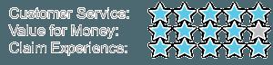 Insurance Reviews 2